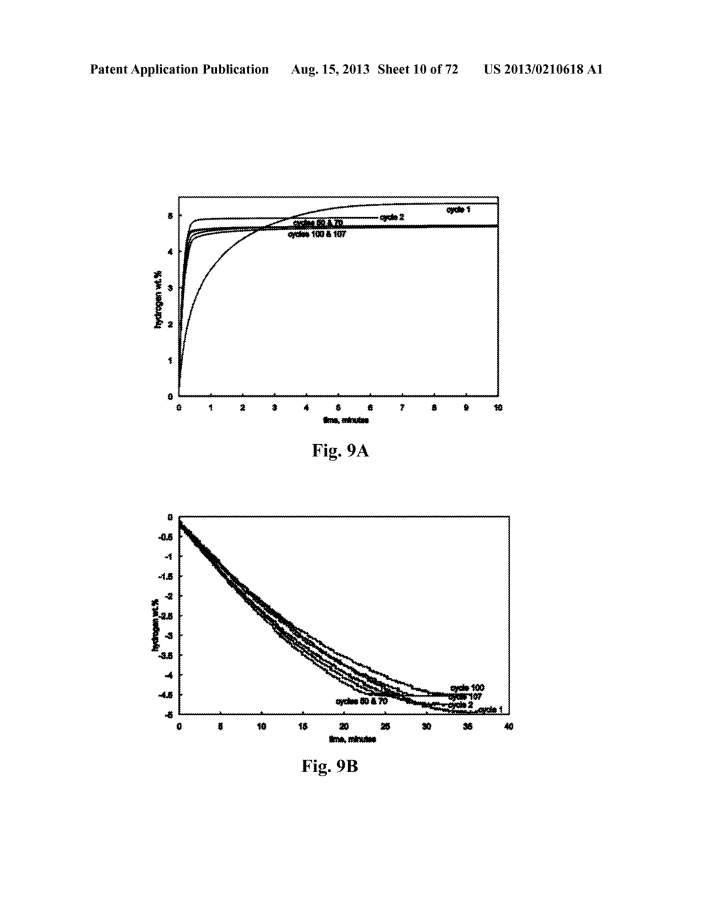 KINETIC STABILIZATION OF MAGNESIUM HYDRIDE - diagram, schematic, and image 11