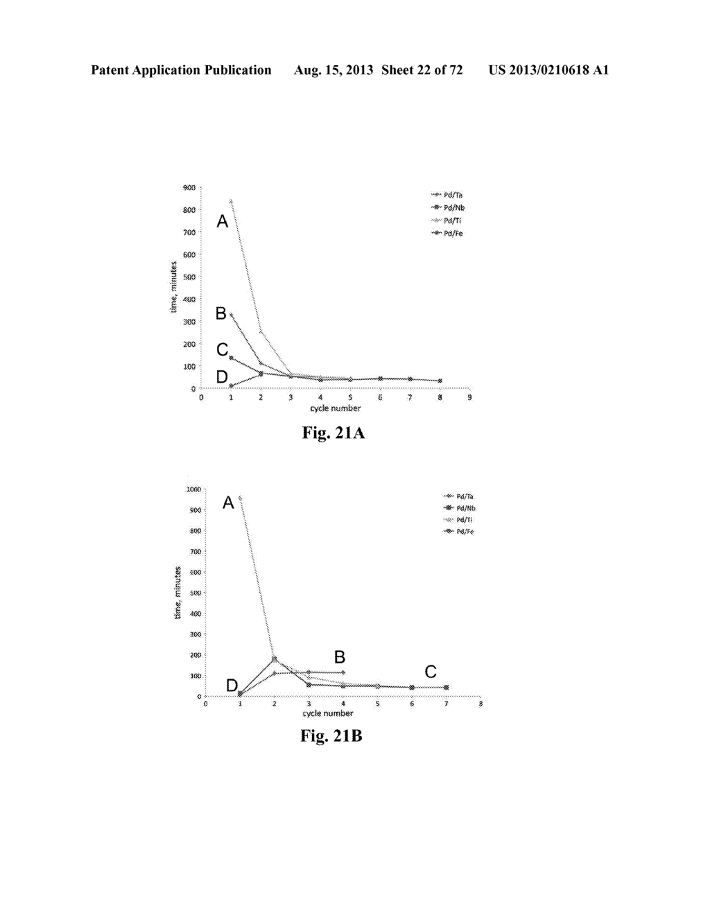 KINETIC STABILIZATION OF MAGNESIUM HYDRIDE - diagram, schematic, and image 23