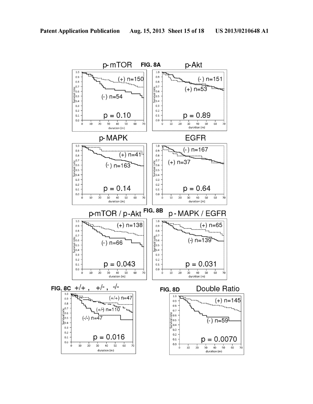 RATIO BASED BIOMARKERS AND METHODS OF USE THEREOF - diagram, schematic, and image 16