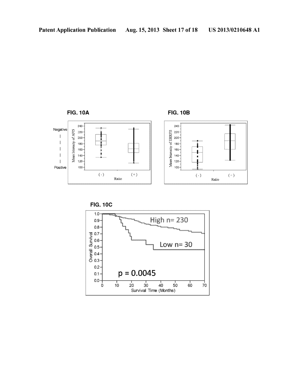 RATIO BASED BIOMARKERS AND METHODS OF USE THEREOF - diagram, schematic, and image 18