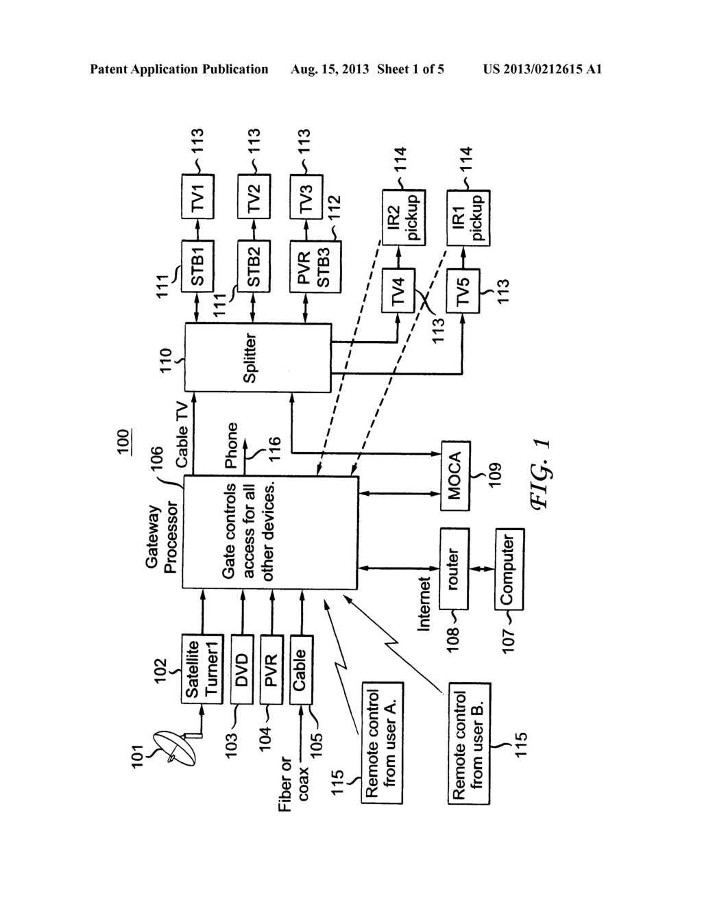 GATEWAY REMOTE CONTROL SYSTEM AND METHOD OF OPERATION - diagram, schematic, and image 02