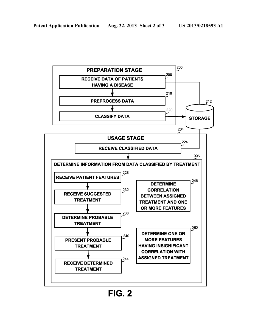 USAGE OF ASSIGNED TREATMENT IN CLINICAL DECISION SUPPORT SYSTEMS - diagram, schematic, and image 03