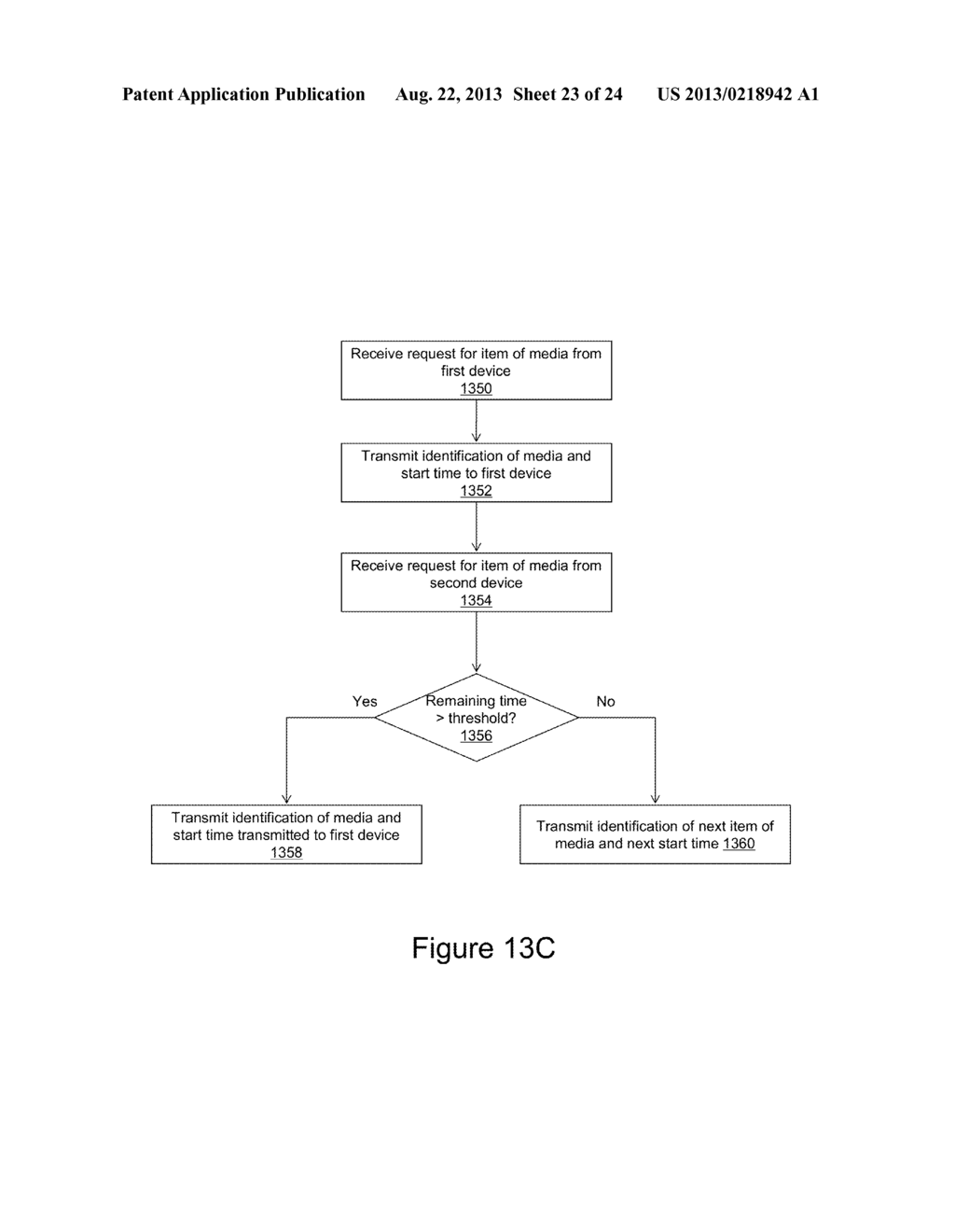 SYSTEMS AND METHODS FOR PROVIDING SYNCHRONIZED PLAYBACK OF MEDIA - diagram, schematic, and image 24