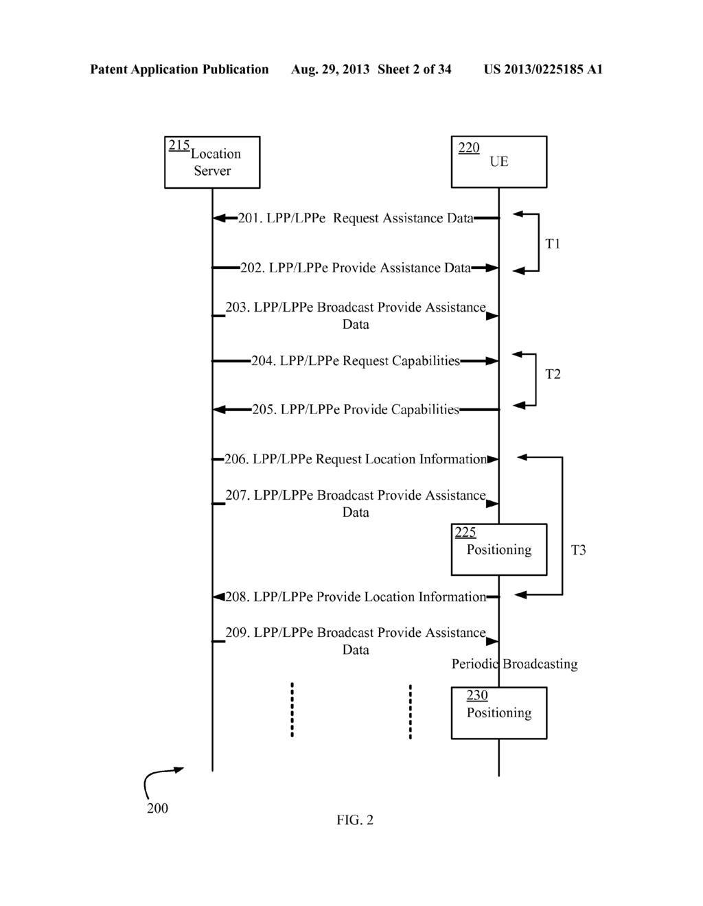 SCHEDULING GENERIC BROADCAST OF LOCATION ASSISTANCE DATA - diagram, schematic, and image 03