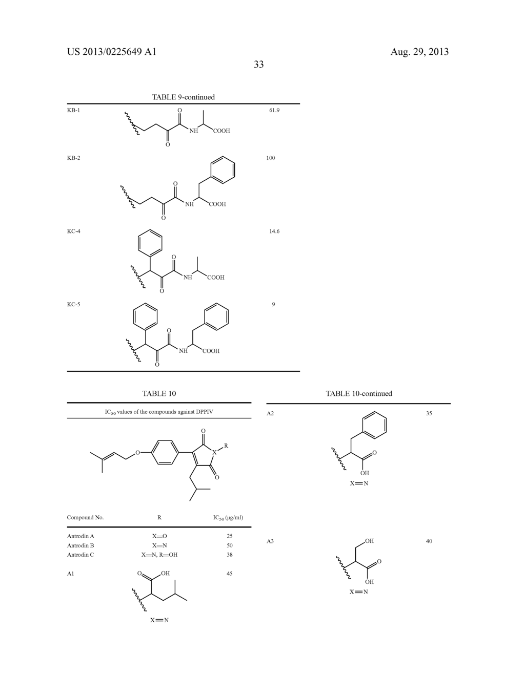 COMPOUNDS FROM ANTRODIA CINNAMOMEA AND USE THEREOF - diagram, schematic, and image 41