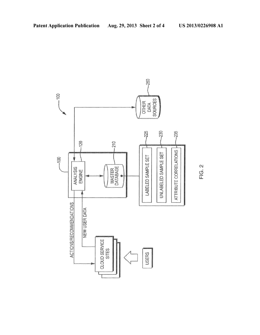 DETECTION AND PREVENTION OF UNWANTED CONTENT ON CLOUD-HOSTED SERVICES - diagram, schematic, and image 03