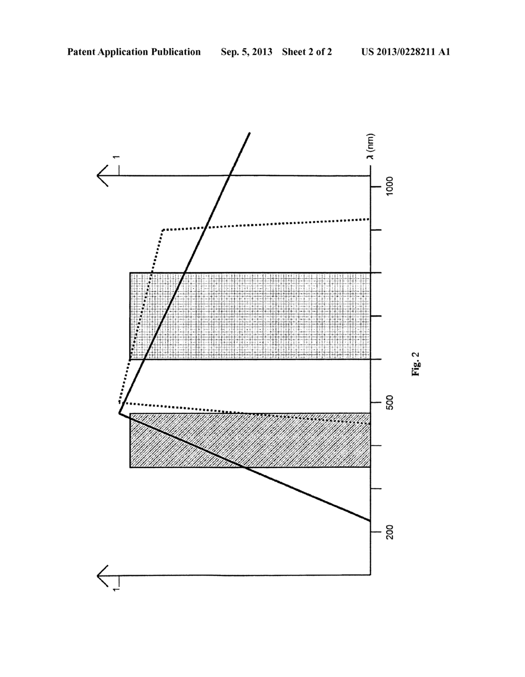 PHOTOVOLTAIC ELEMENT WITH OPTICALLY FUNCTIONAL CONVERSION LAYER FOR     IMPROVING A CONVERSION OF INCIDENT LIGHT AND PRODUCTION METHOD FOR THE     ELEMENT - diagram, schematic, and image 03