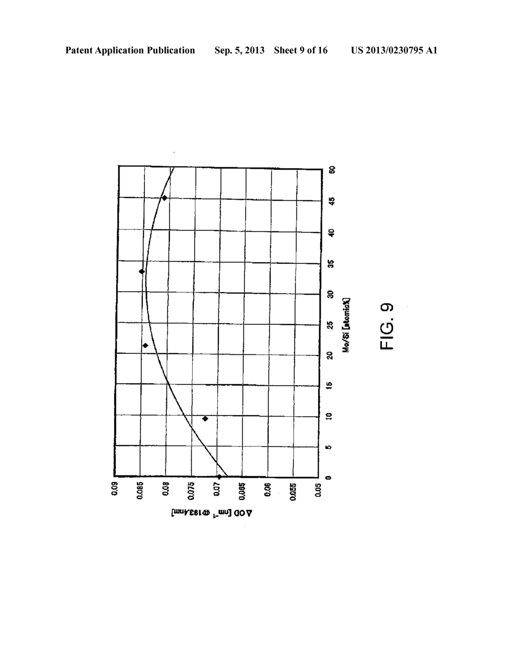 PHOTOMASK BLANK, PHOTOMASK, AND METHODS OF MANUFACTURING THE SAME - diagram, schematic, and image 10