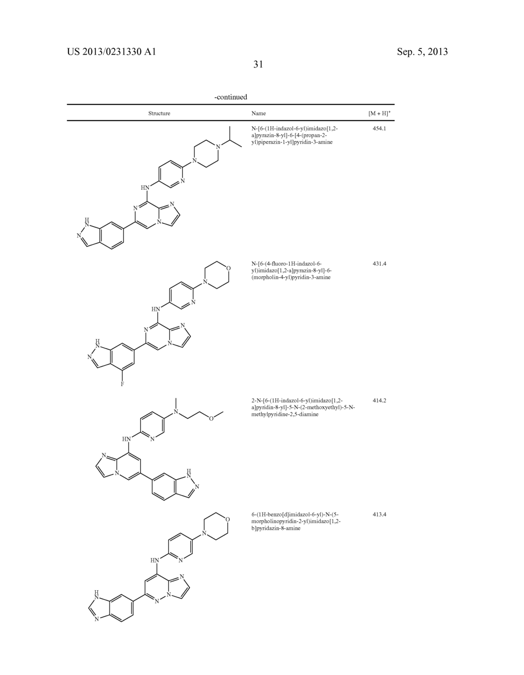 IMIDAZOPYRIZINE SYK INHIBITORS - diagram, schematic, and image 32