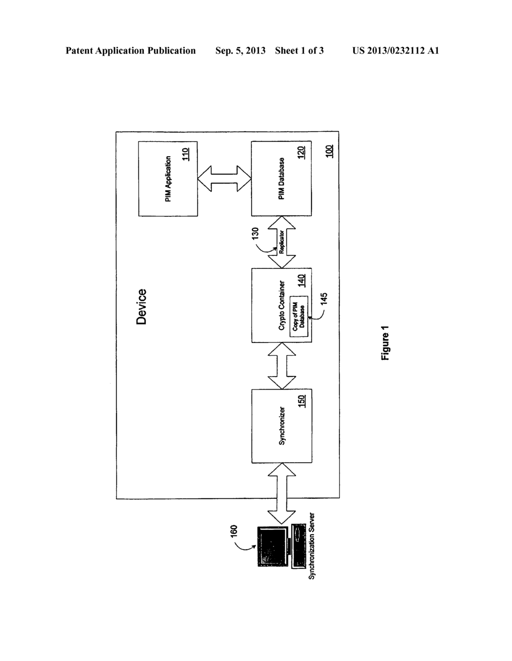 SYSTEM AND METHOD OF DATA SECURITY IN SYNCHRONIZING DATA WITH A  WIRELESS     DEVICE - diagram, schematic, and image 02