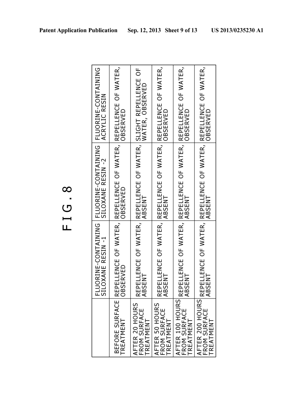 SOLID-STATE IMAGE PICKUP DEVICE, METHOD OF MANUFACTURING SOLID-STATE IMAGE     PICKUP DEVICE, AND ELECTRONIC APPARATUS - diagram, schematic, and image 10