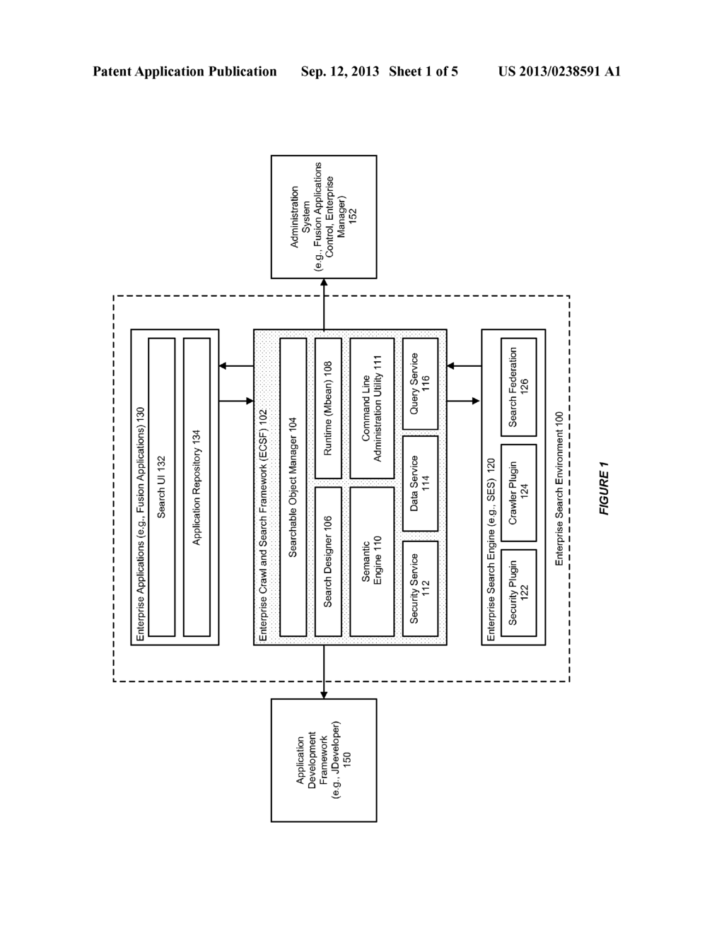SYSTEM AND METHOD FOR PROVIDING A GOVERNANCE MODEL FOR USE WITH AN     ENTERPRISE CRAWL AND SEARCH FRAMEWORK ENVIRONMENT - diagram, schematic, and image 02