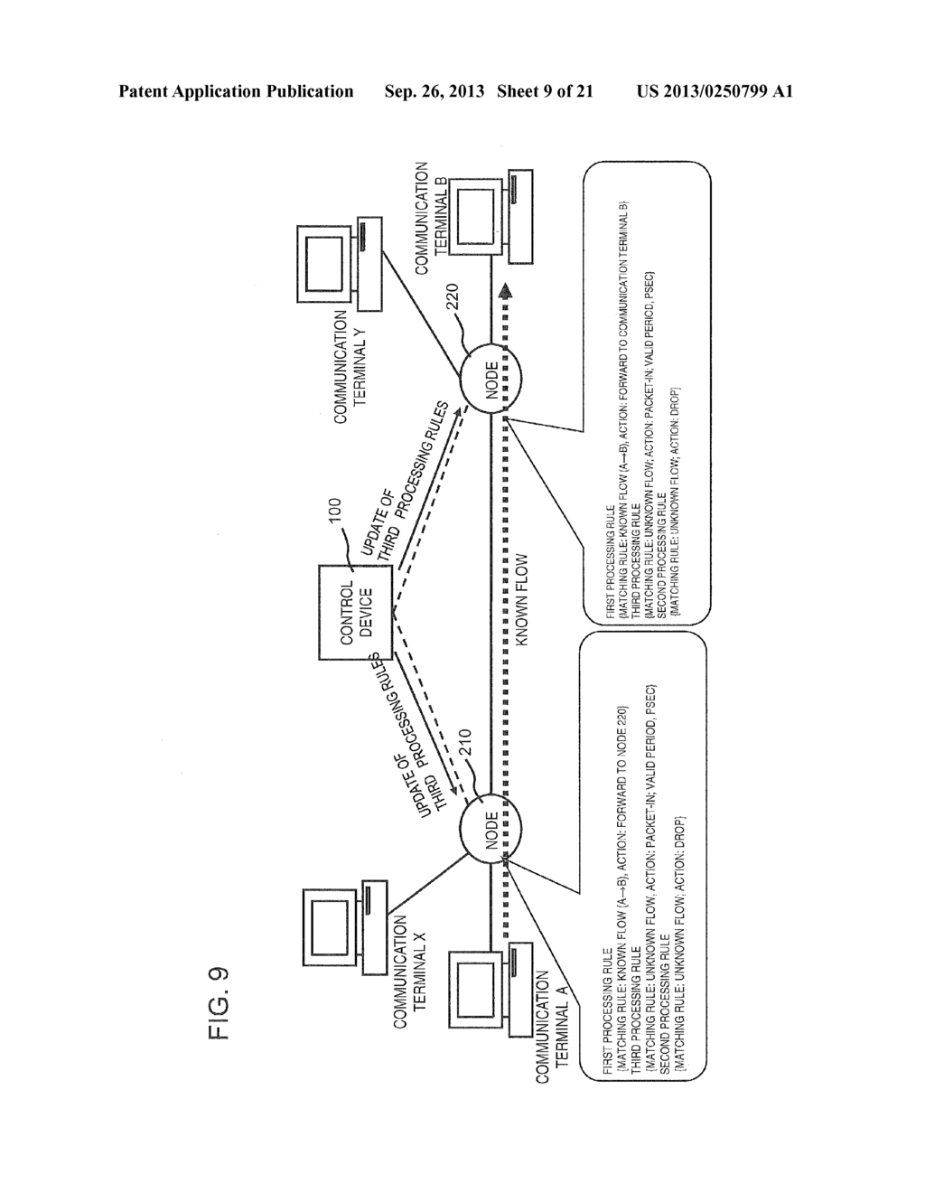 COMMUNICATION SYSTEM, CONTROL DEVICE, NODE CONTROLLING METHOD, AND PROGRAM - diagram, schematic, and image 10