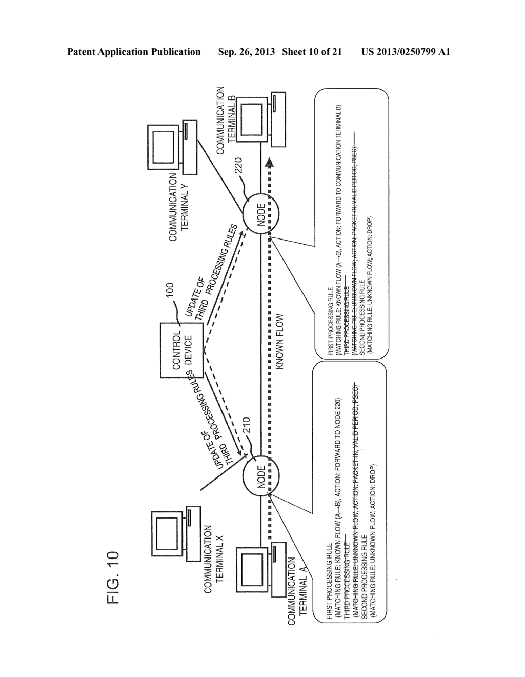 COMMUNICATION SYSTEM, CONTROL DEVICE, NODE CONTROLLING METHOD, AND PROGRAM - diagram, schematic, and image 11
