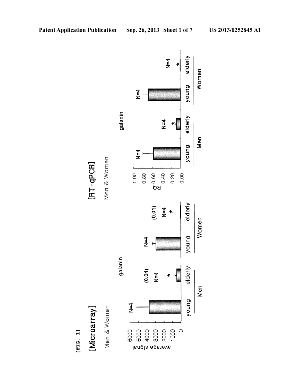 METHOD FOR SCREENING SKIN AGING-RELATED GENES AND MATERIALS FOR PREVENTING     SKIN AGING - diagram, schematic, and image 02