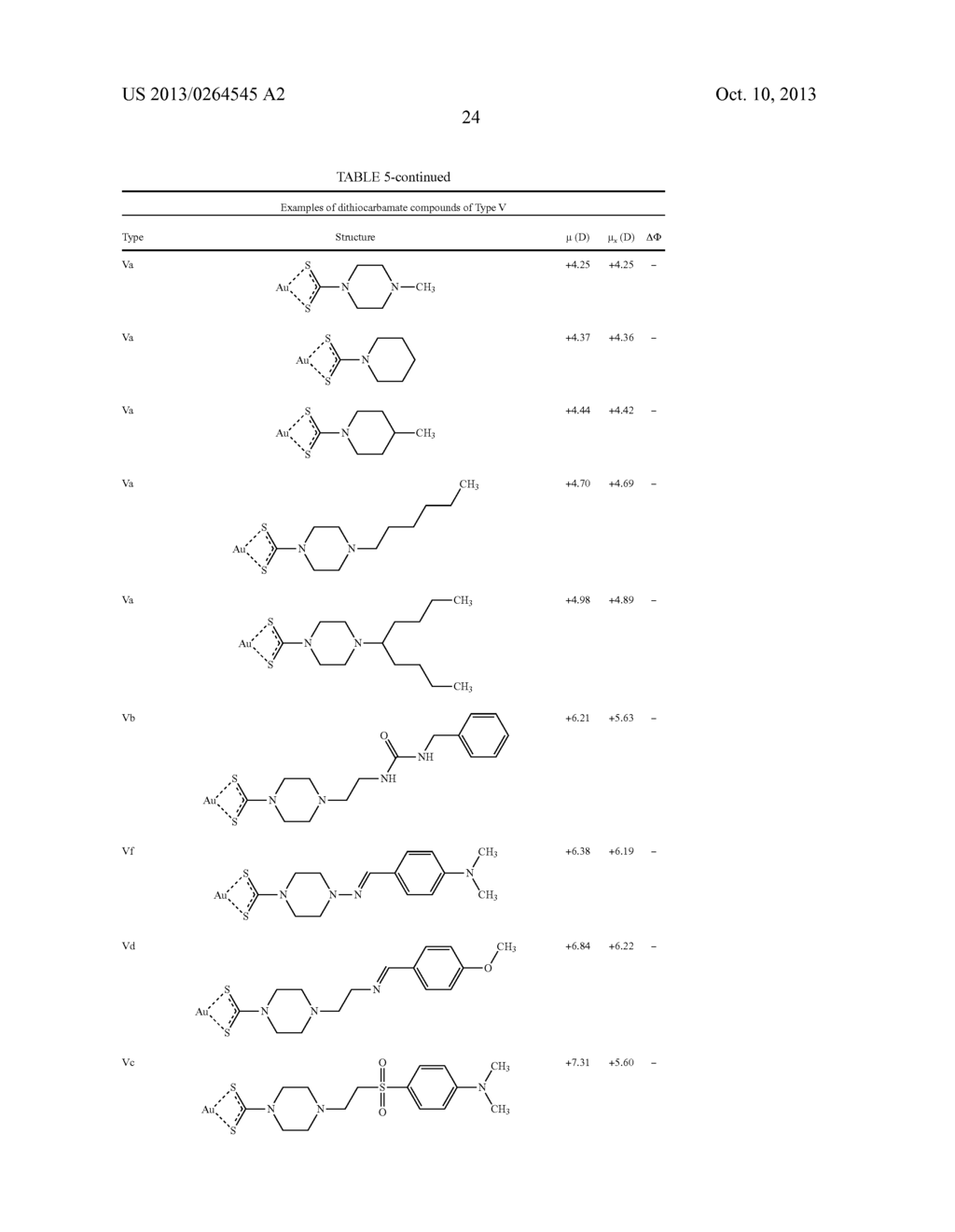 USES OF DITHIOCARBAMATE COMPOUNDS - diagram, schematic, and image 50