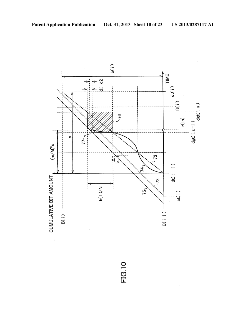 VIDEO IMAGE ENCODING DEVICE, VIDEO IMAGE ENCODING METHOD, VIDEO IMAGE     DECODING DEVICE, AND VIDEO IMAGE DECODING METHOD - diagram, schematic, and image 11