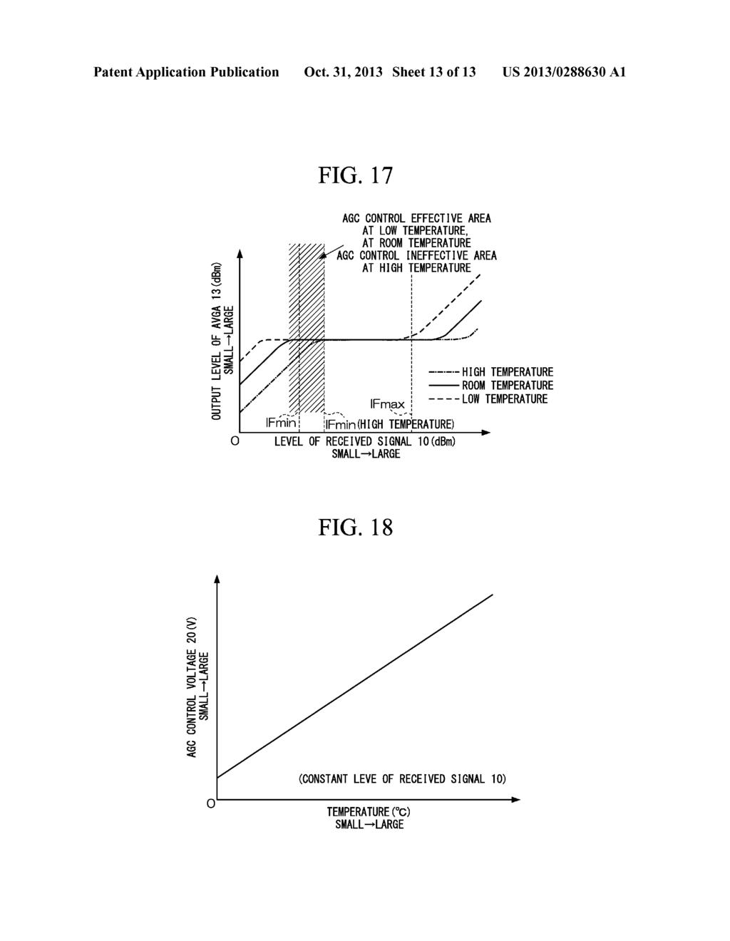 DIGITAL DEMODULATION CIRCUIT USING AUTOMATIC GAIN CONTROL