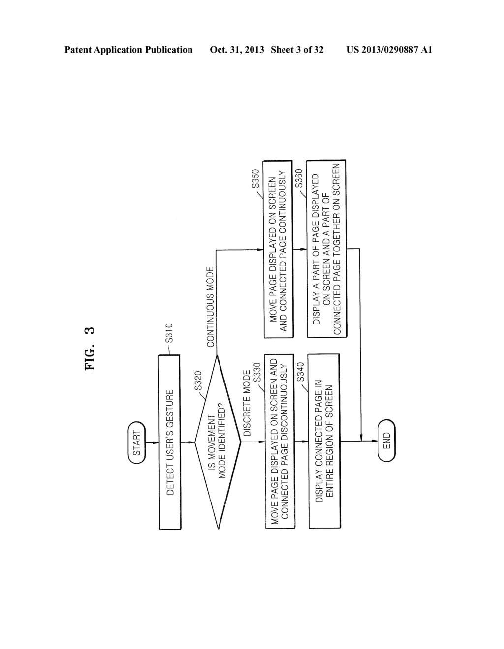 METHOD AND TERMINAL FOR DISPLAYING A PLURALITY OF PAGES,METHOD AND     TERMINAL FOR DISPLAYING A PLURALITY OF APPLICATIONS BEING EXECUTED ON     TERMINAL, AND METHOD OF EXECUTING A PLURALITY OF APPLICATIONS - diagram, schematic, and image 04