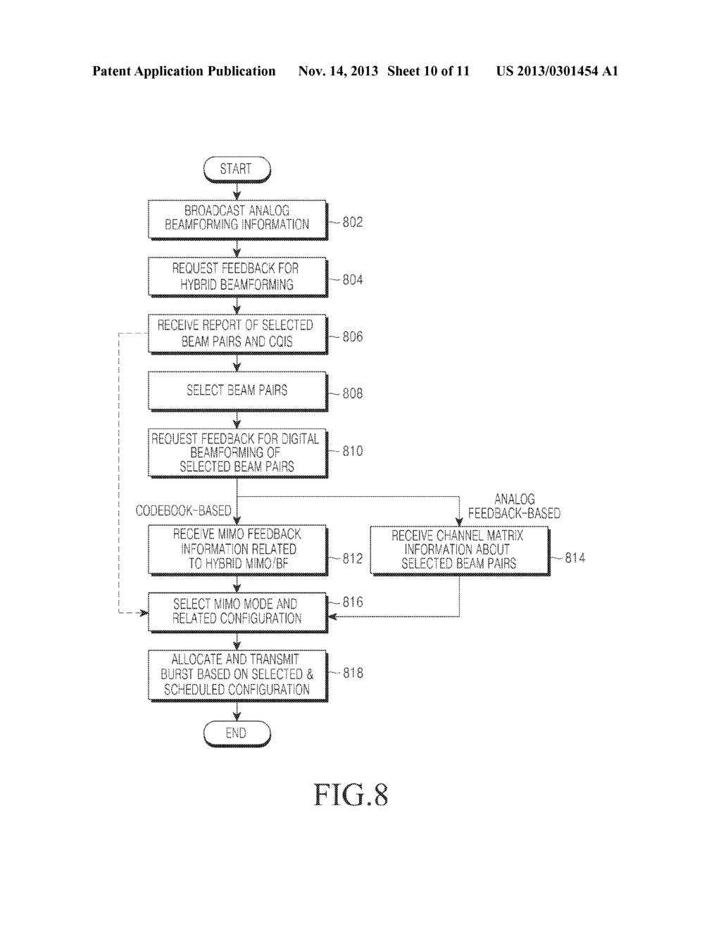 COMMUNICATION METHOD AND APPARATUS USING ANALOG AND DIGITAL HYBRID