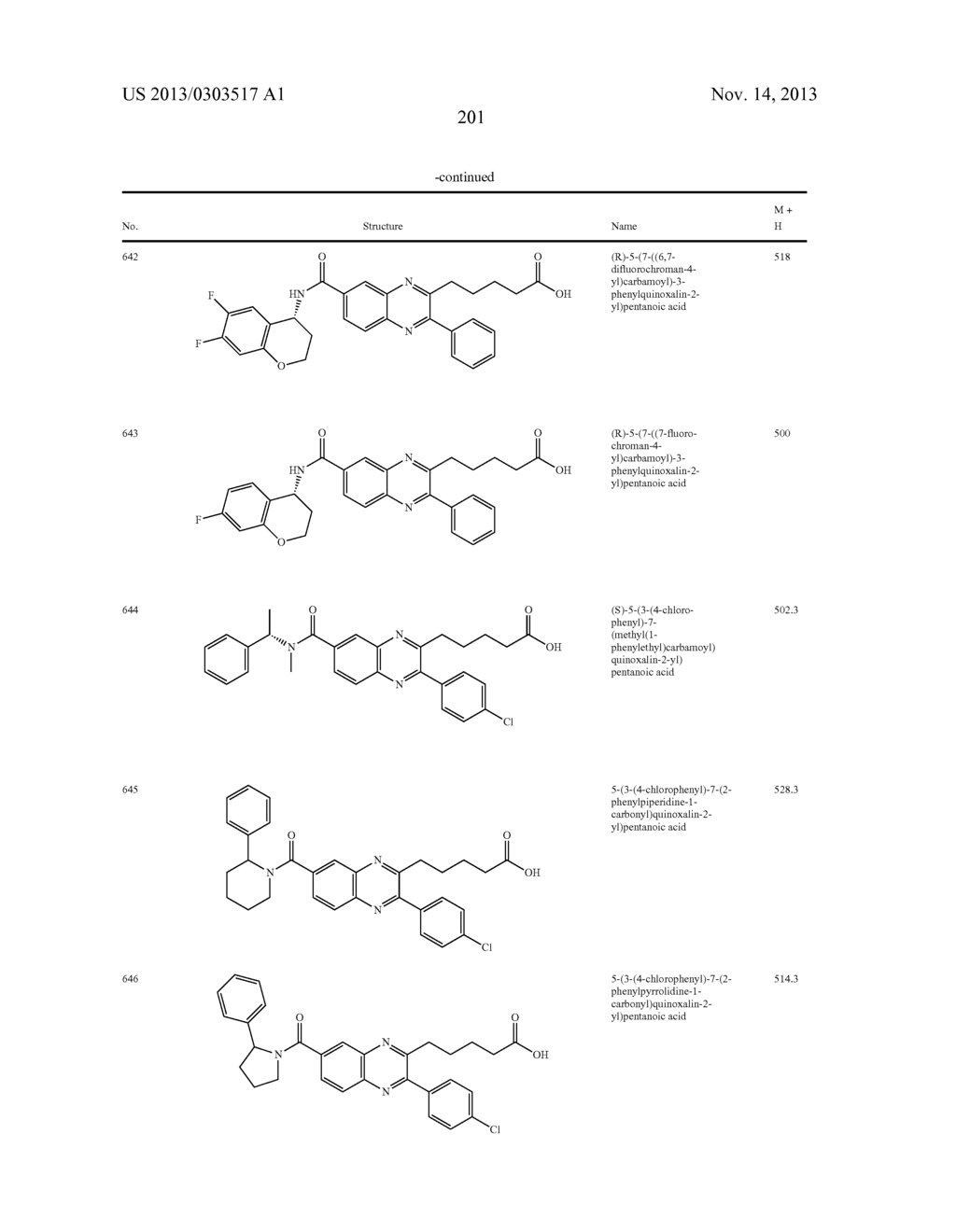 QUINOXALINES AND AZA-QUINOXALINES AS CRTH2 RECEPTOR MODULATORS - diagram, schematic, and image 202