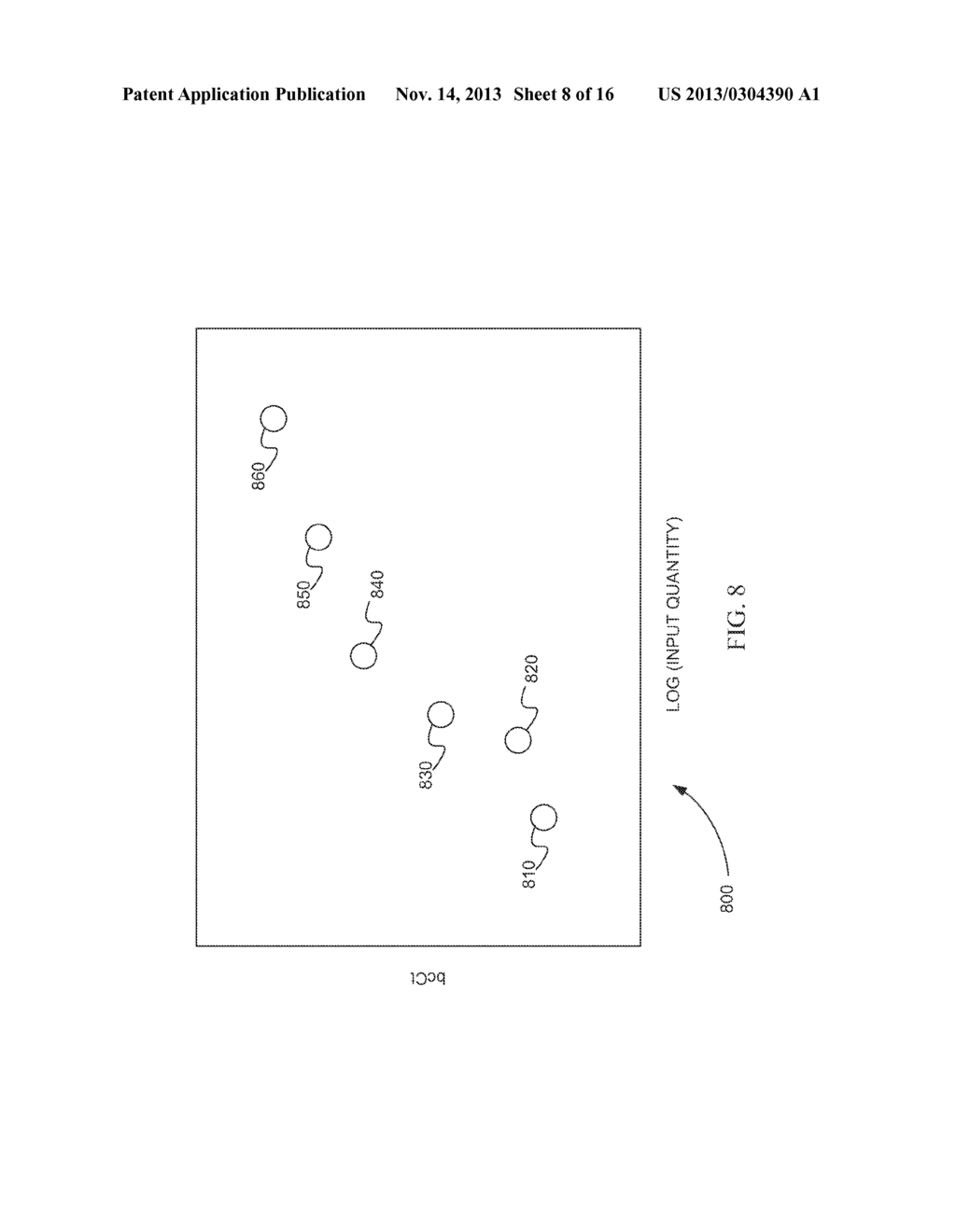 Systems and Methods for the Analysis of Proximity Binding Assay Data - diagram, schematic, and image 09