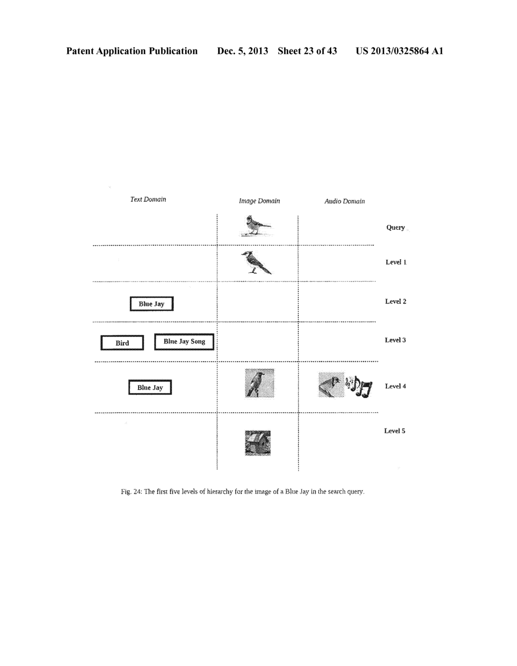 SYSTEMS AND METHODS FOR BUILDING A UNIVERSAL MULTIMEDIA LEARNER - diagram, schematic, and image 24