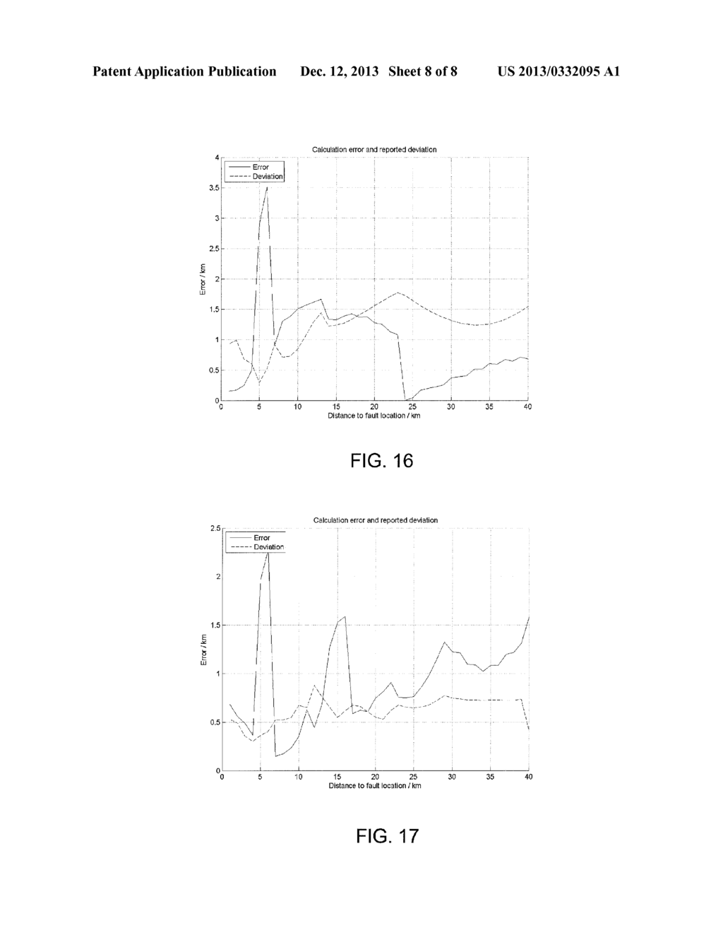 METHOD AND SYSTEM FOR MEASURING ELECTRICAL QUANTITY IN ELECTRICAL