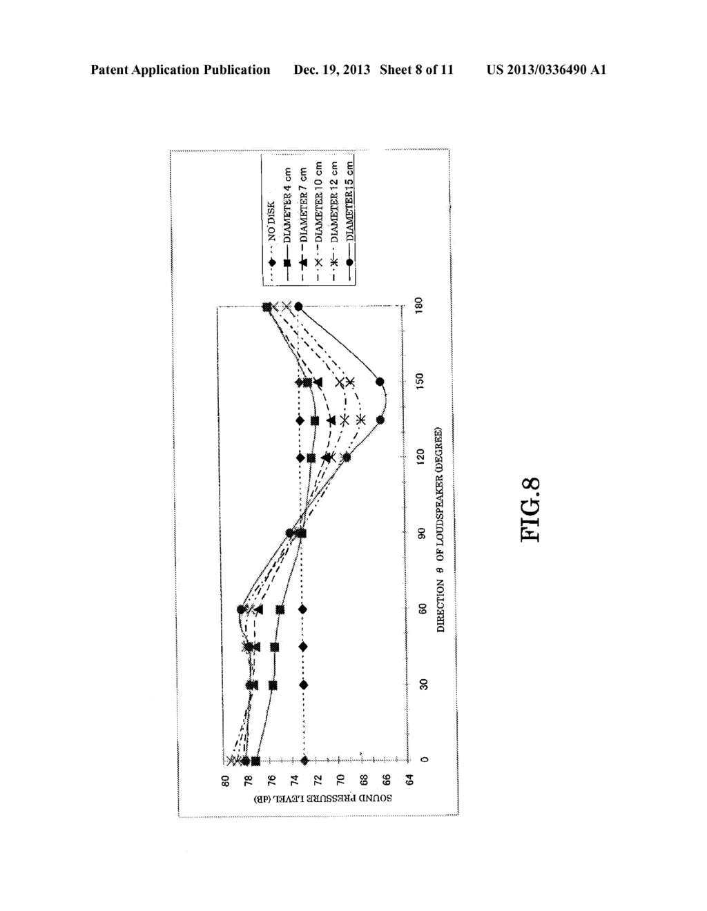 APPARATUS AND METHOD FOR LOCALIZING A SOUND IMAGE, AND A NON-TRANSITORY     COMPUTER READABLE MEDIUM - diagram, schematic, and image 09