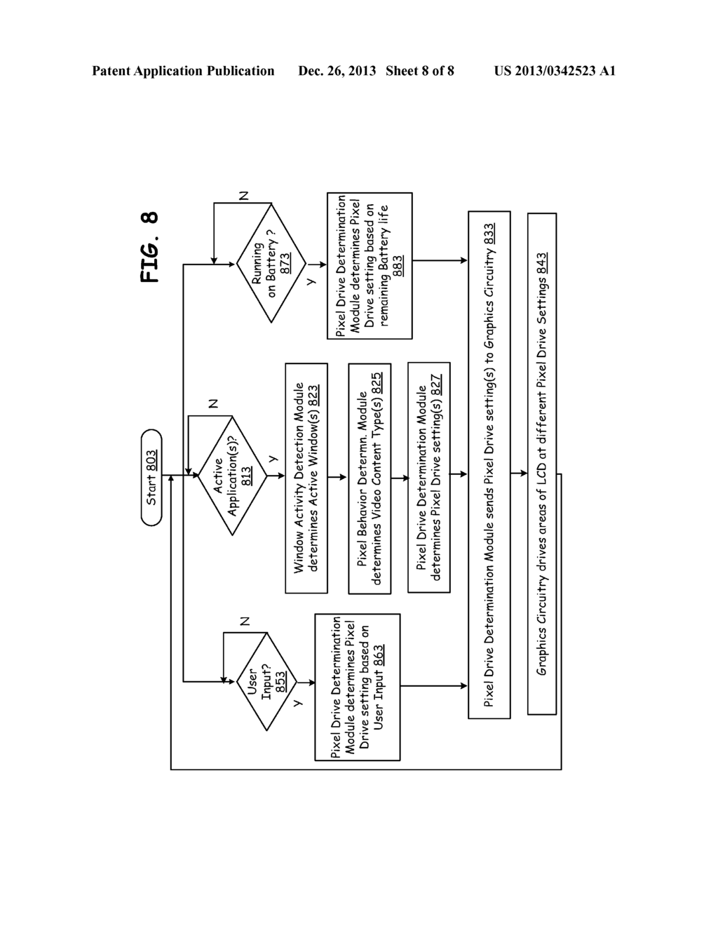 Adaptive Control of Display Characteristics of Pixels of a LCD Based on     Video Content - diagram, schematic, and image 09