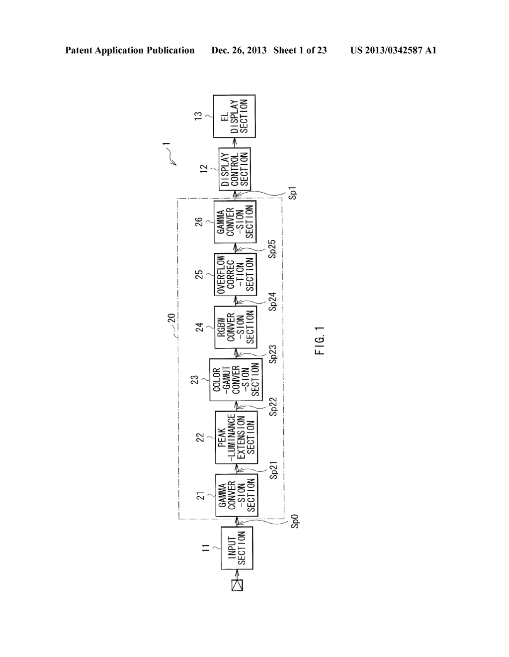DISPLAY, IMAGE PROCESSING UNIT, AND DISPLAY METHOD - diagram, schematic, and image 02