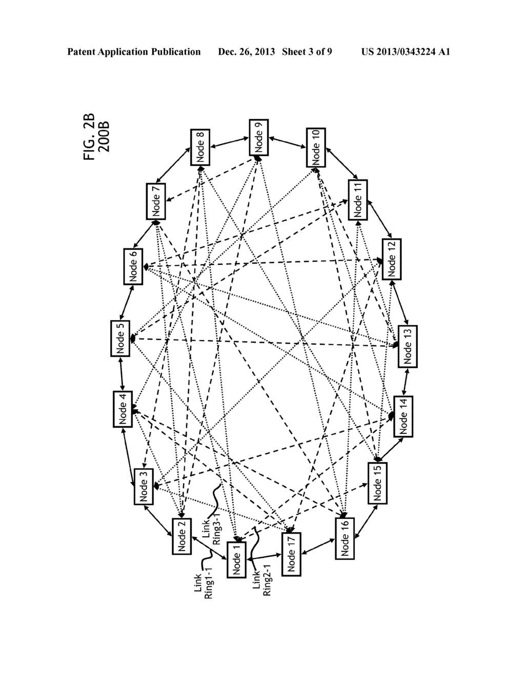 it topology diagram best wiring library 3-Way Switch Wiring Diagram method and apparatus for providing a non overlapping ring mesh network topology diagram