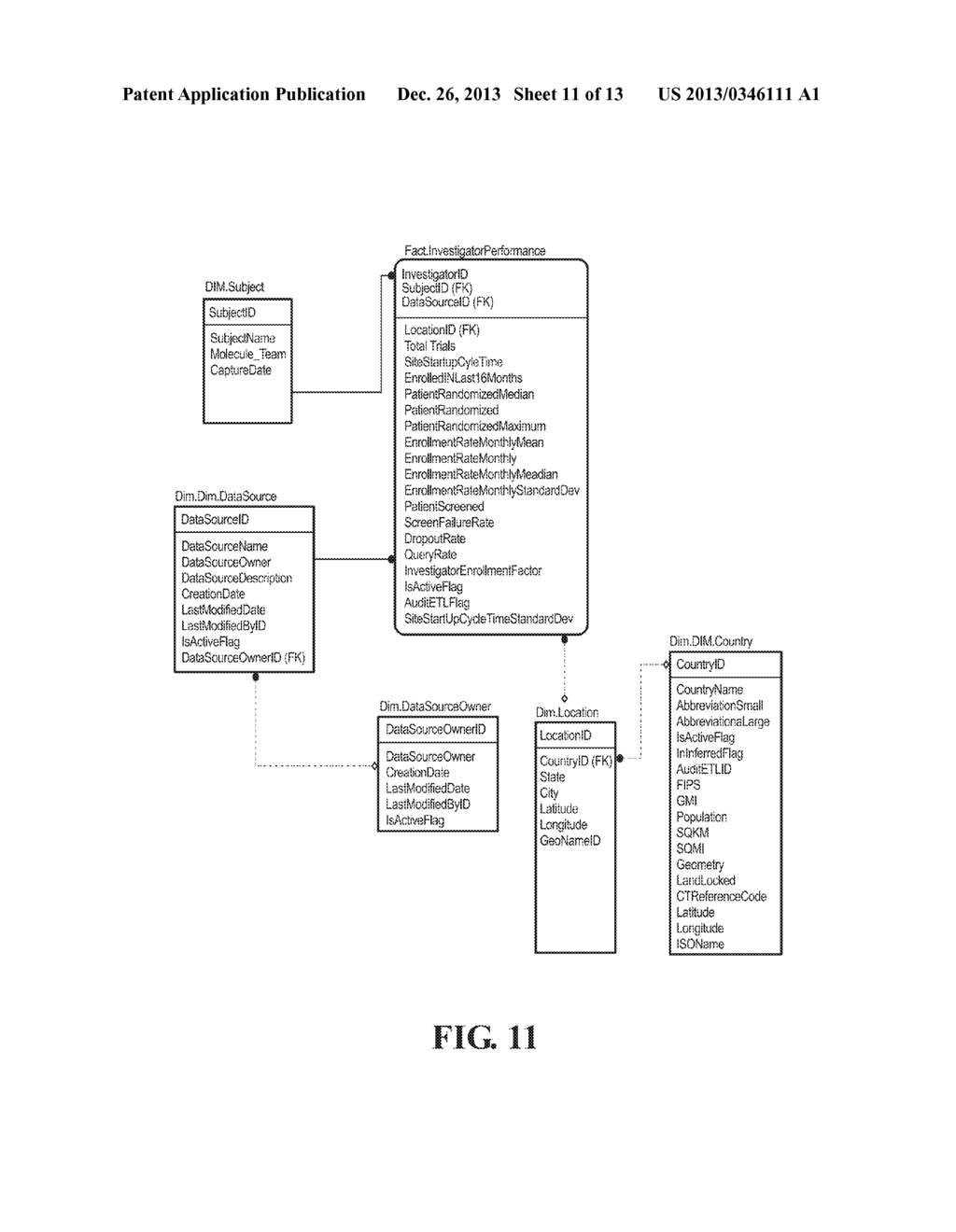 Systems and Methods for Subject Identification (ID) Modeling - diagram, schematic, and image 12