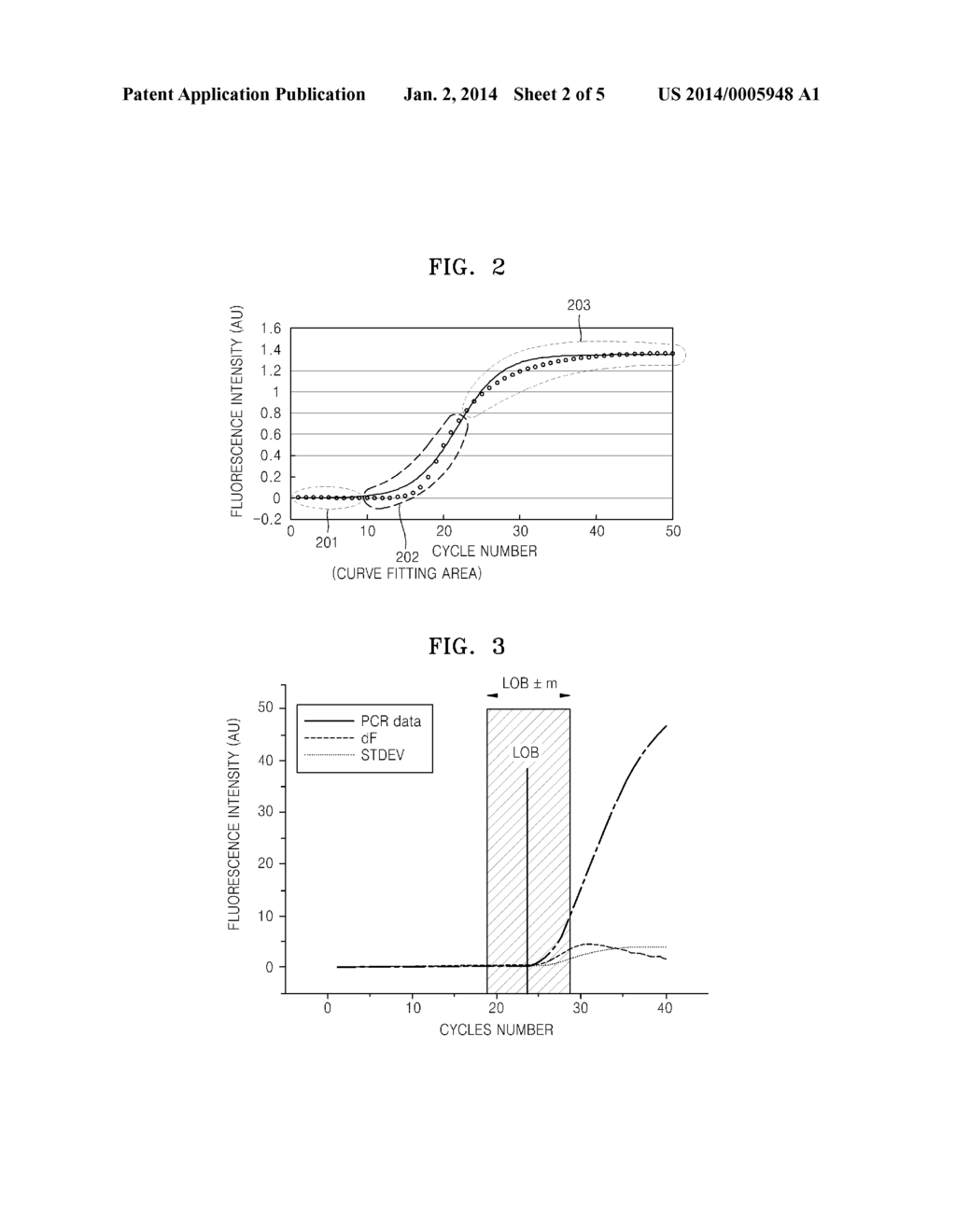 Method and apparatus for performing quantitative analysis of nucleic method and apparatus for performing quantitative analysis of nucleic acid using real time pcr diagram schematic and image 03 ccuart Image collections