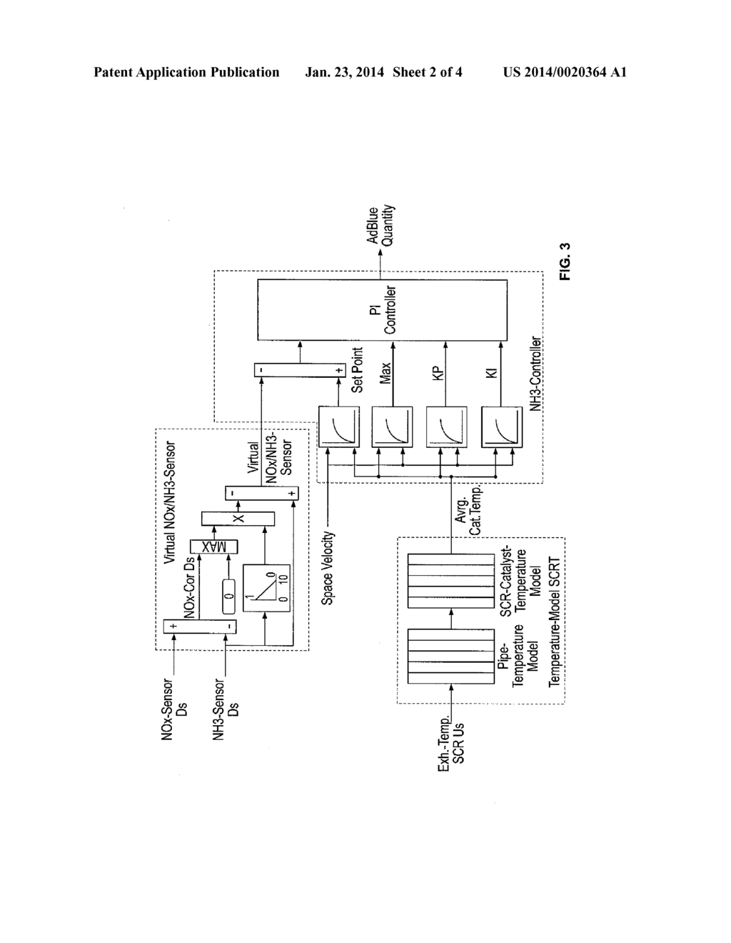 METHOD FOR REDUCING NITROGEN OXIDE LEVELS IN DIESEL ENGINE EXHAUST GASES -  diagram, schematic, and image 03