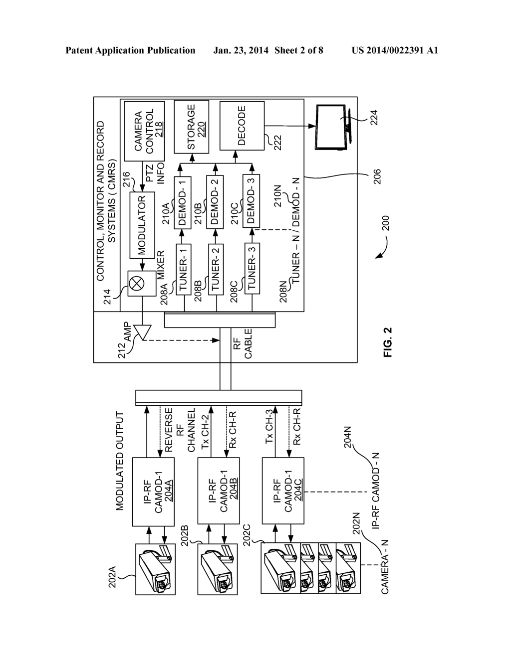 SYSTEM AND METHOD FOR ENABLING CONTROL OF PTZ CAMERAS - diagram ...