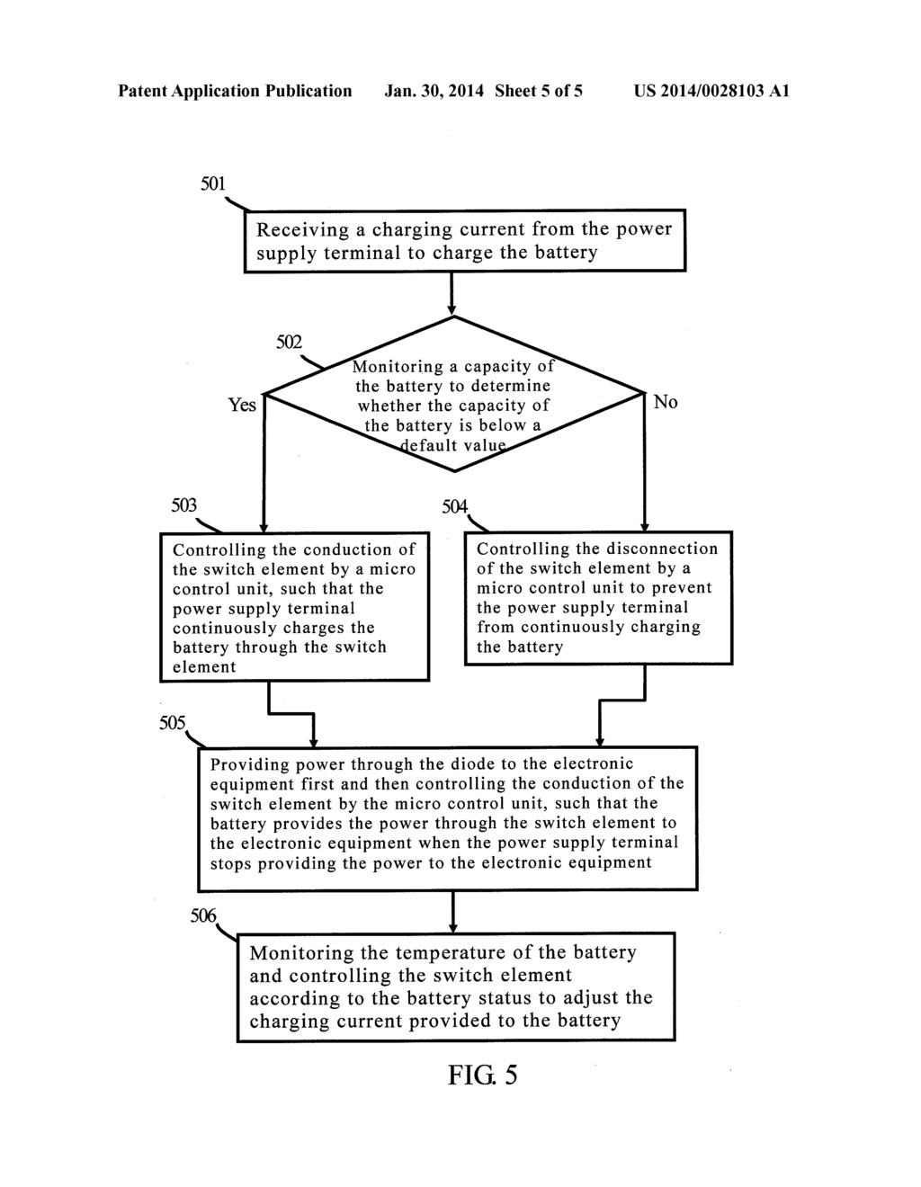 Beautiful Power Supply Schematic Diagram Gift - Wiring Diagram Ideas ...