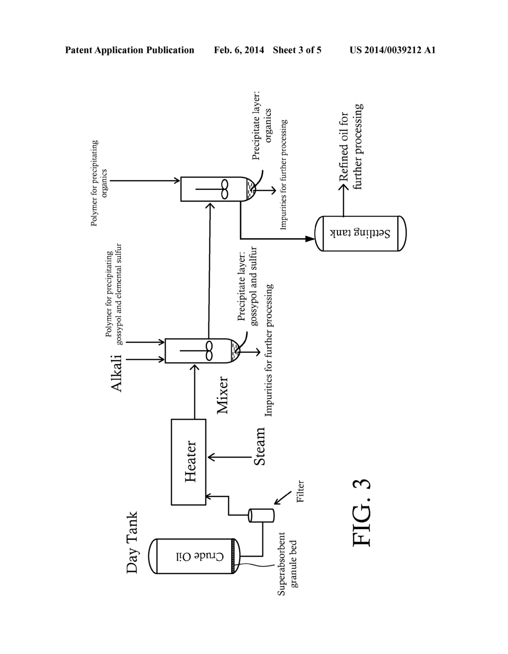 Oil Refinery Schematic Diagram. . Wiring Diagram on
