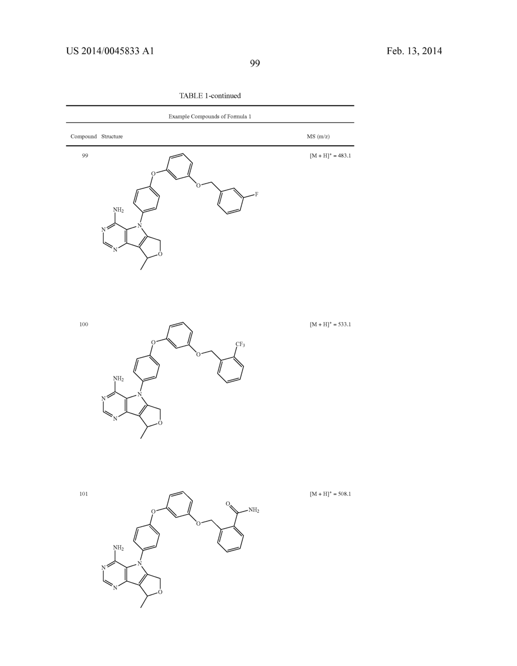 Protein Kinase Inhibitors - diagram, schematic, and image 100