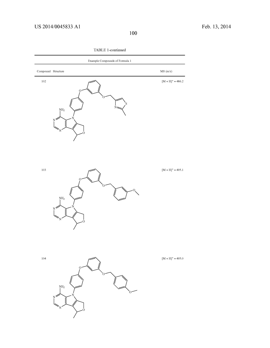 Protein Kinase Inhibitors - diagram, schematic, and image 101