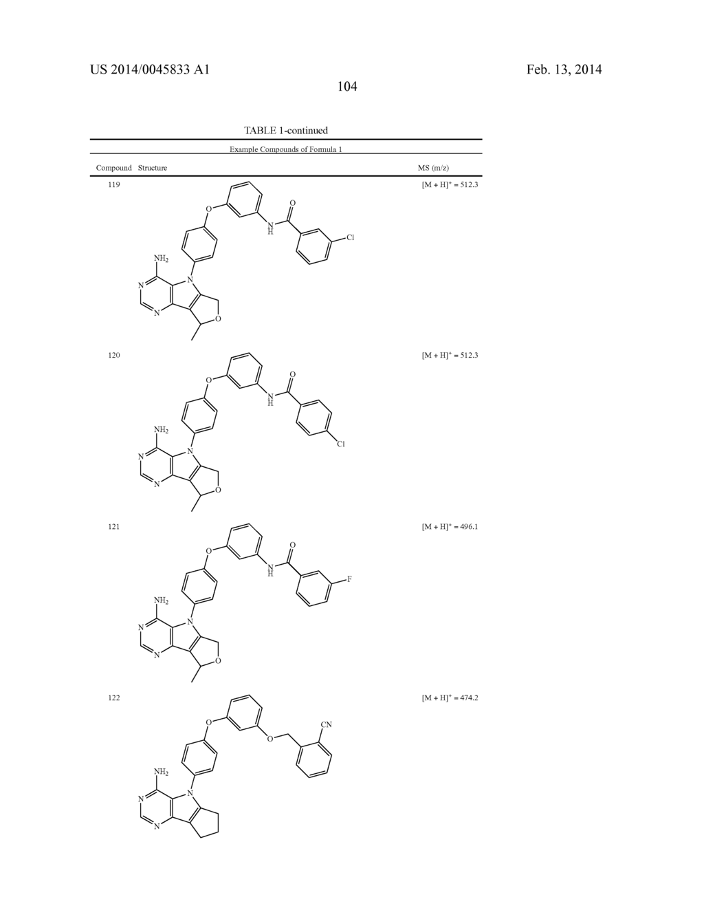 Protein Kinase Inhibitors - diagram, schematic, and image 105