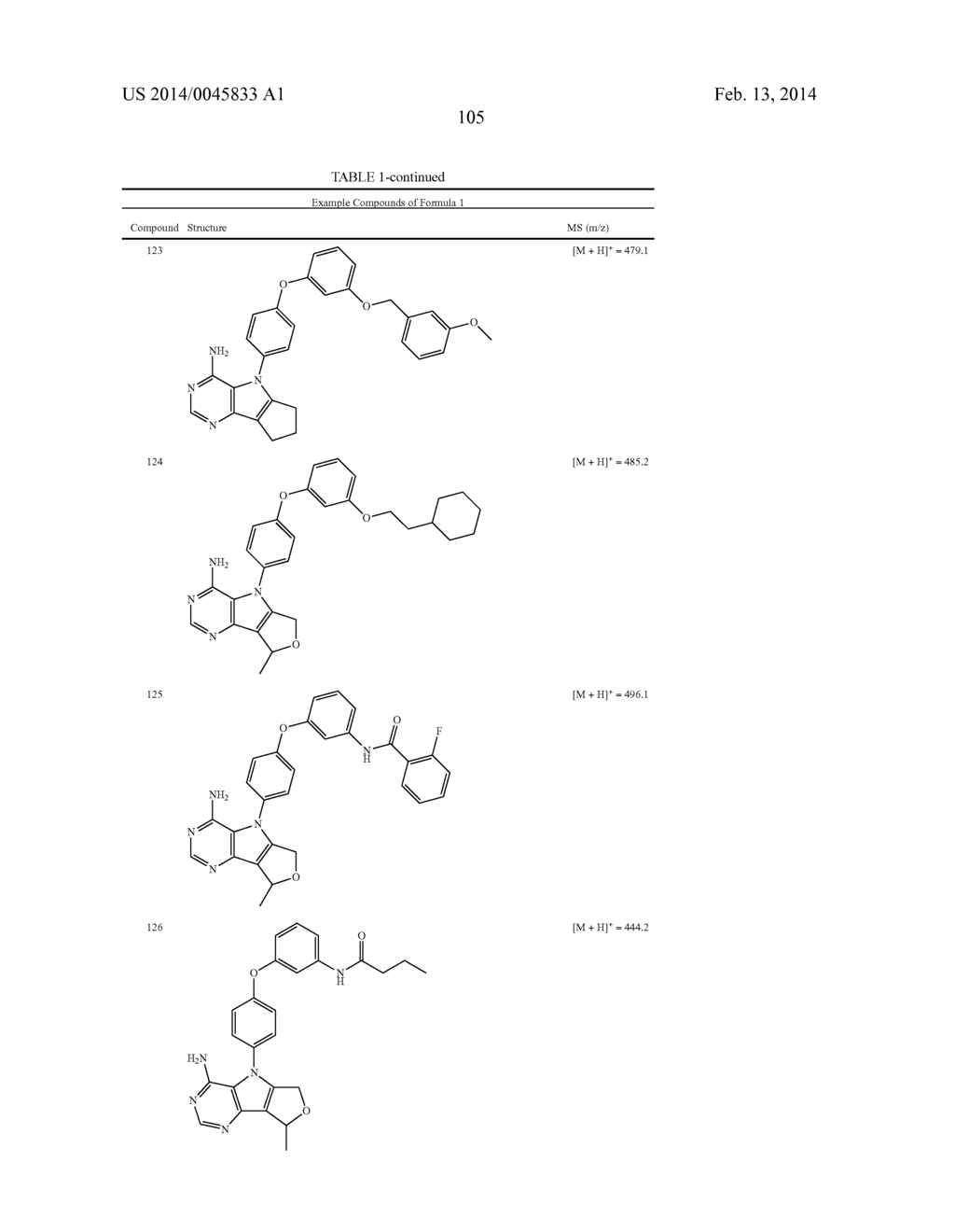 Protein Kinase Inhibitors - diagram, schematic, and image 106