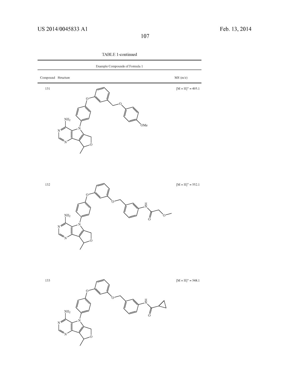 Protein Kinase Inhibitors - diagram, schematic, and image 108