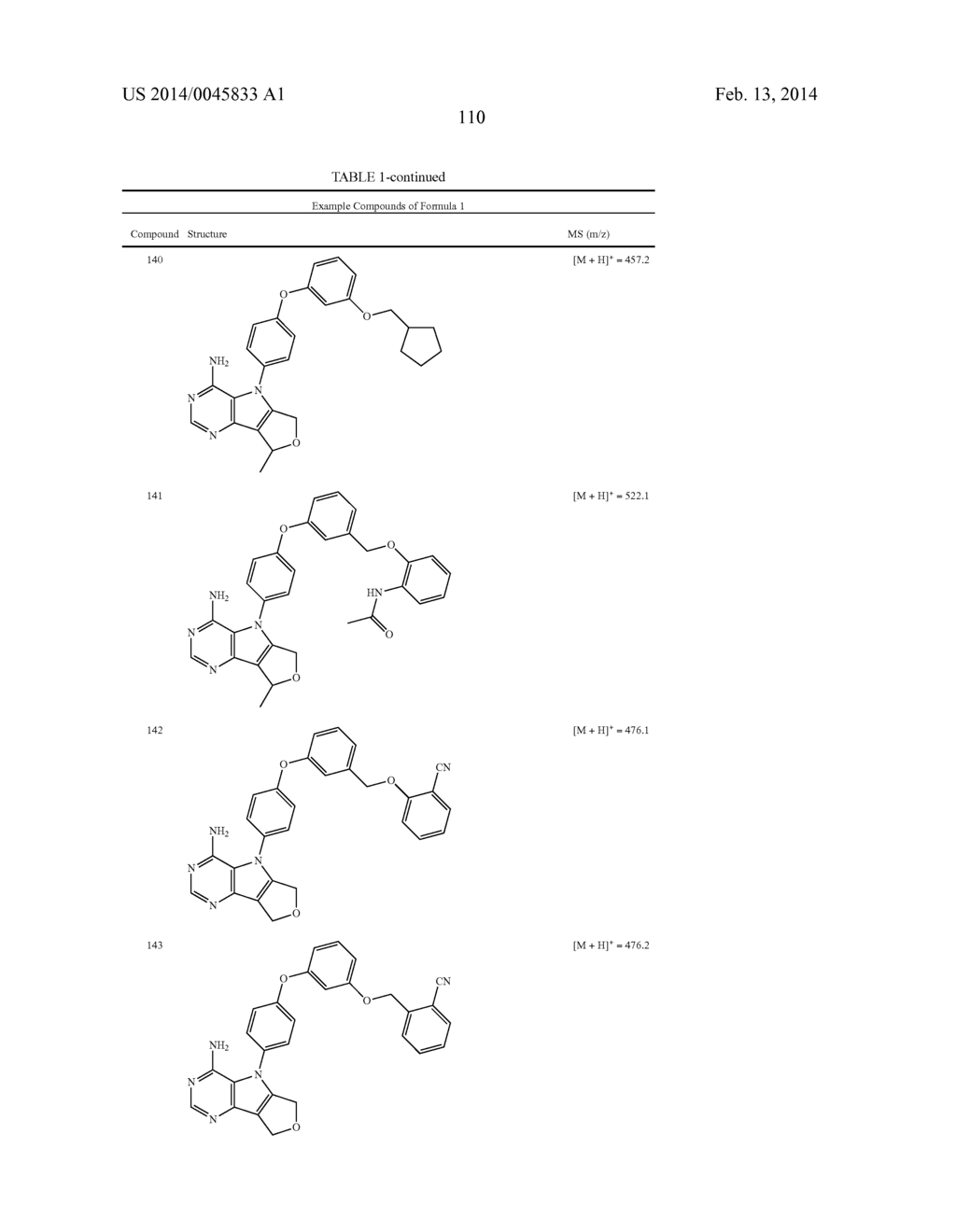 Protein Kinase Inhibitors - diagram, schematic, and image 111