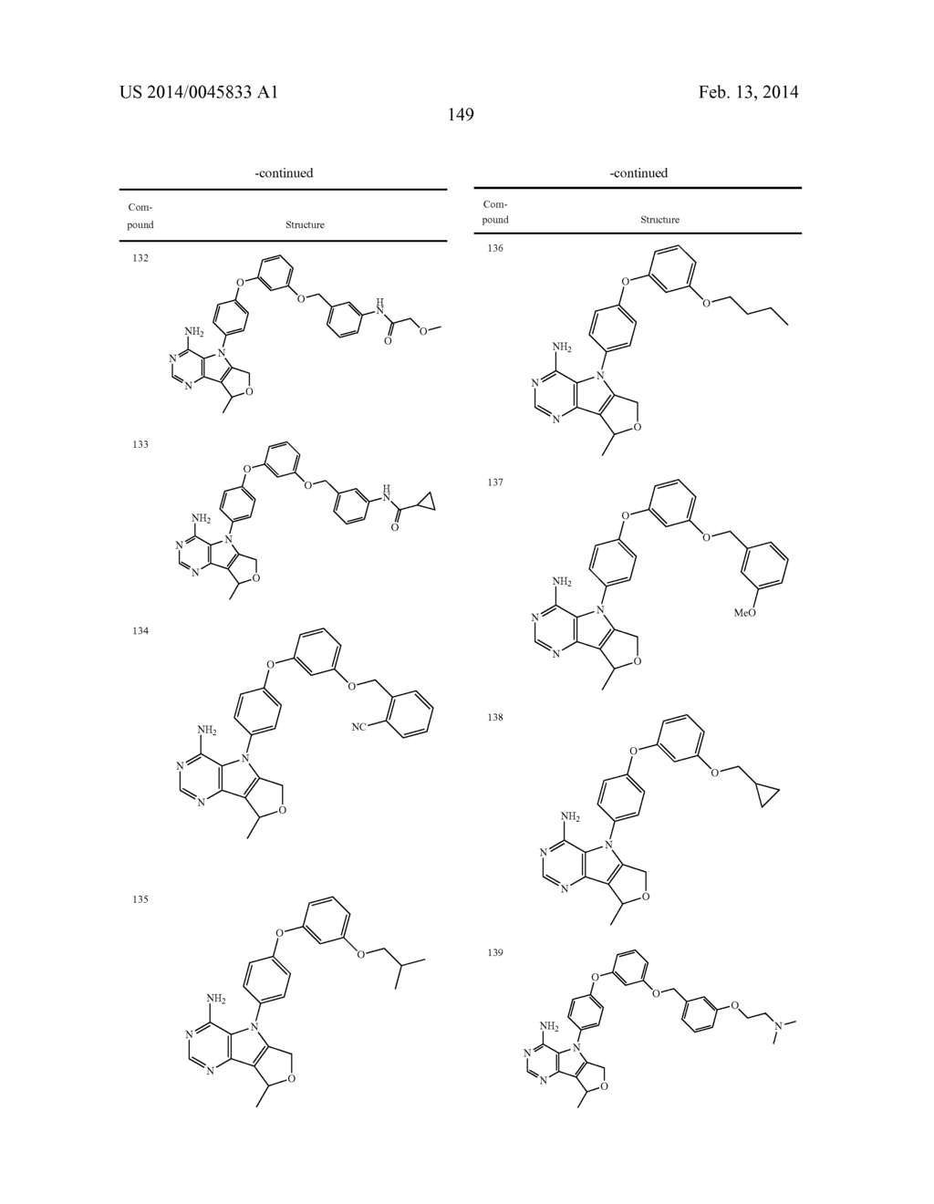 Protein Kinase Inhibitors - diagram, schematic, and image 150