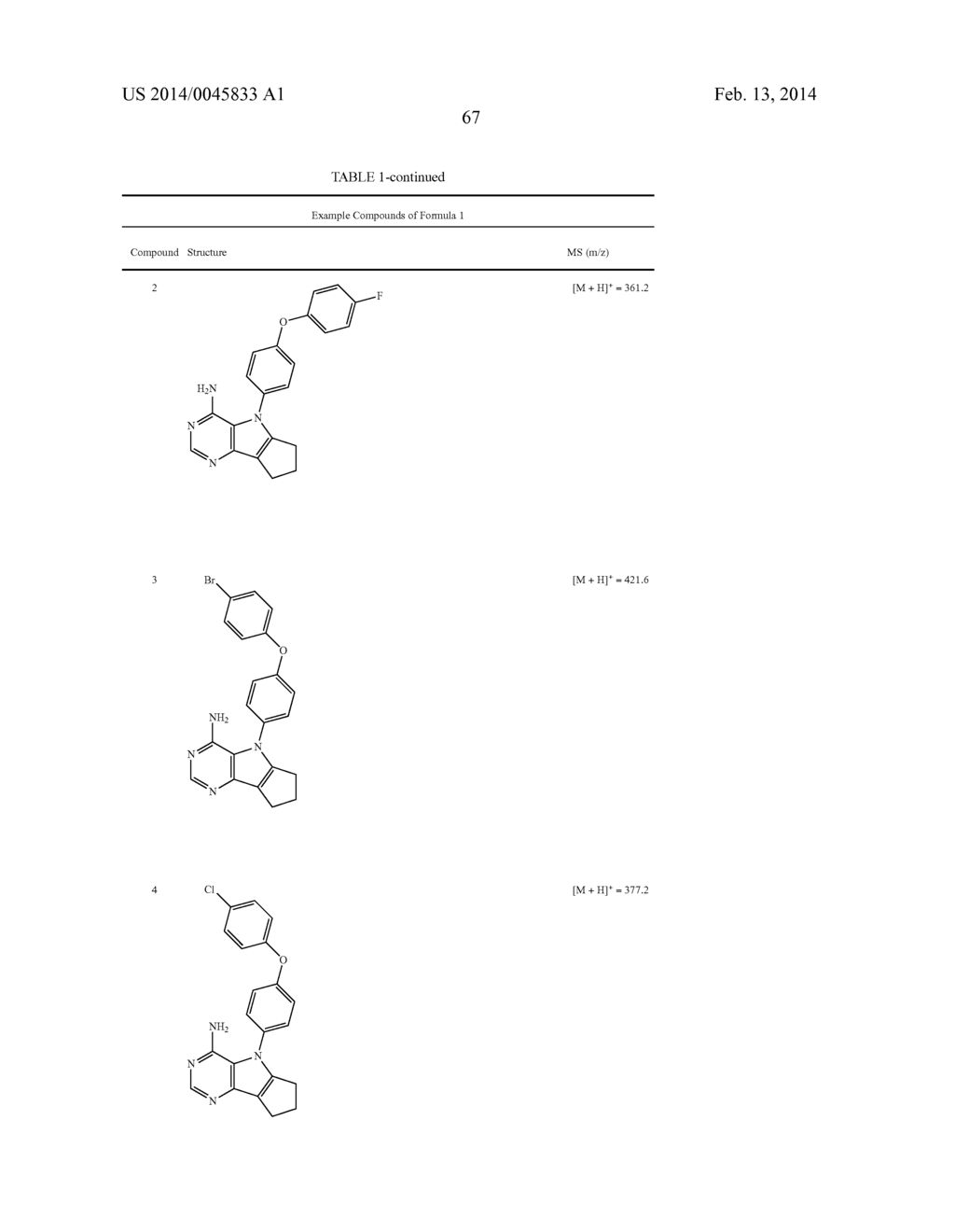 Protein Kinase Inhibitors - diagram, schematic, and image 68