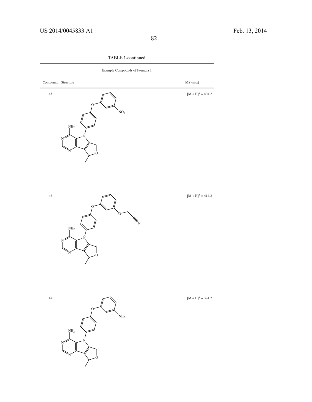 Protein Kinase Inhibitors - diagram, schematic, and image 83