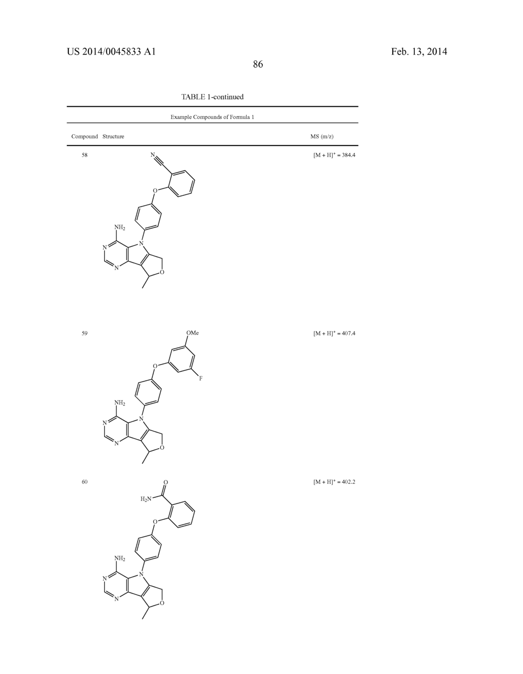 Protein Kinase Inhibitors - diagram, schematic, and image 87