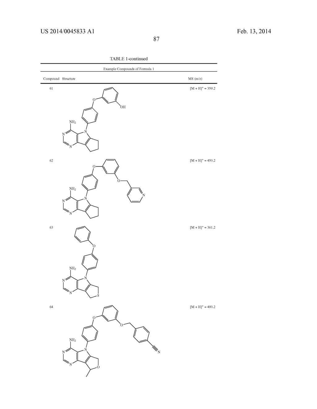 Protein Kinase Inhibitors - diagram, schematic, and image 88