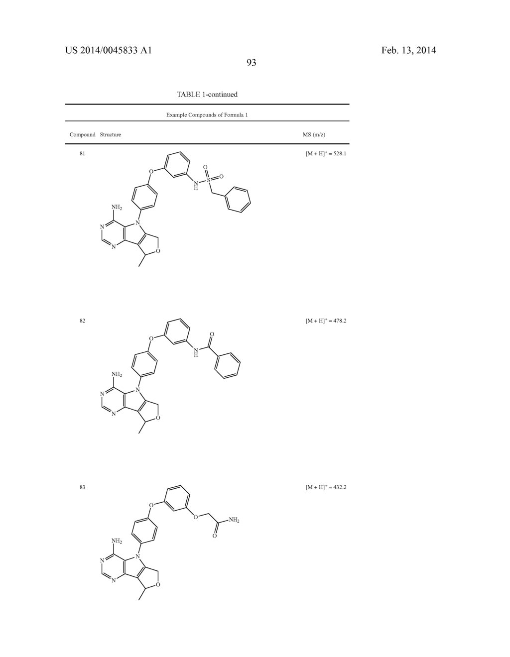 Protein Kinase Inhibitors - diagram, schematic, and image 94